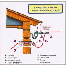 Подключения загородного дома к электросети
