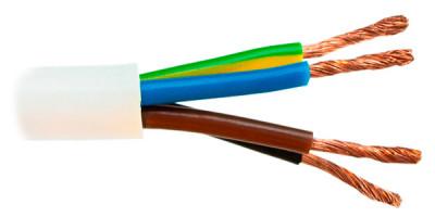Кабели и провода для электропроводки