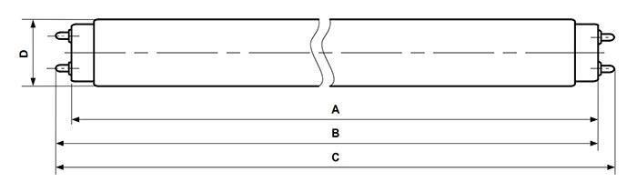 Размеры ламп Ledvance TIBERA UVC