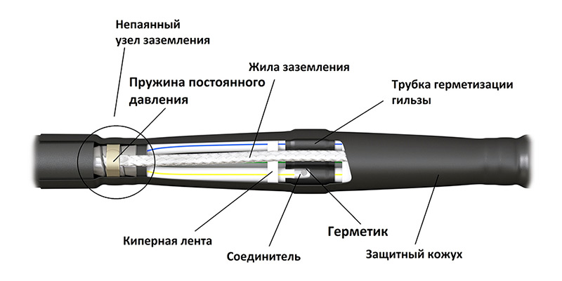 Схема элементов муфты