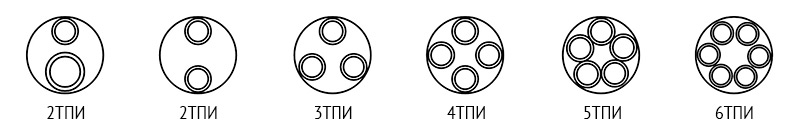 Доступные модификации перчаток КВТ ТПИ