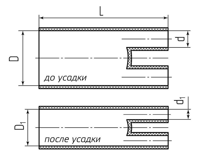 Размерная схема