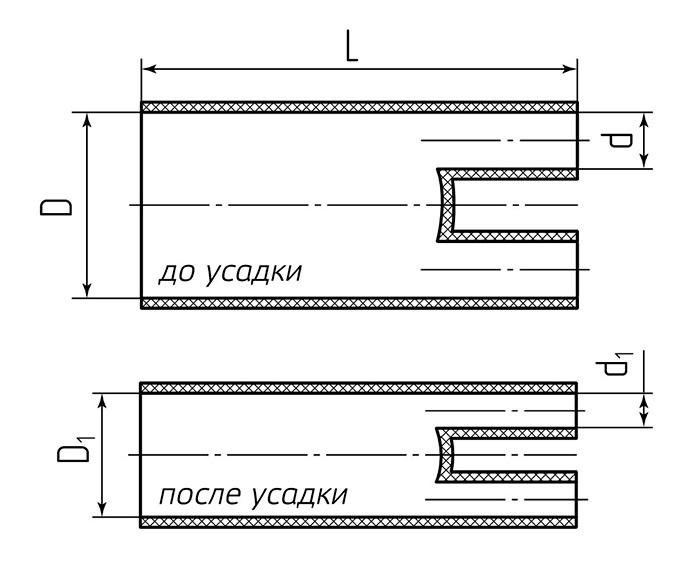 Схема размеров КВТ ТПИнг