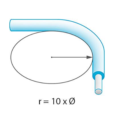 Радиус максимального изгиба провода СИП-4 4х16