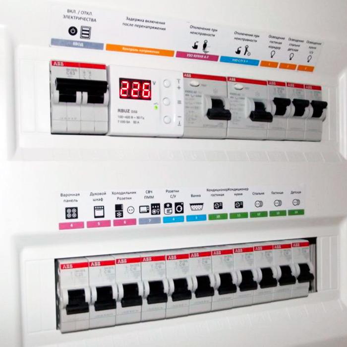 Цветная маркировка электрощитка